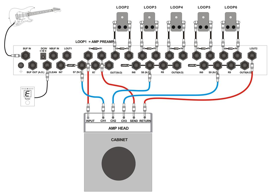 Moen Gec9 Guitar Effects Routing System Swamp Midi Looper Wiring Diagram Configuration Example 1